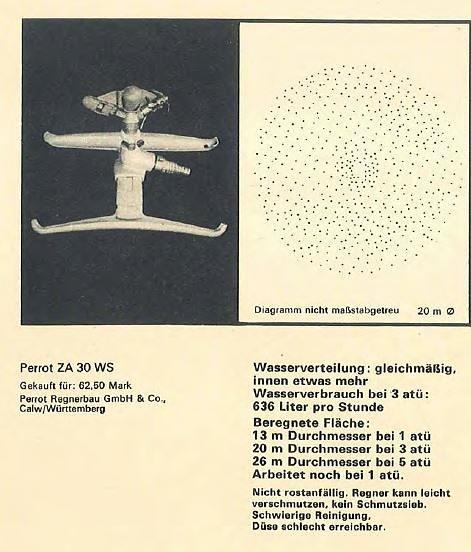 Stiftung Warentest 1966