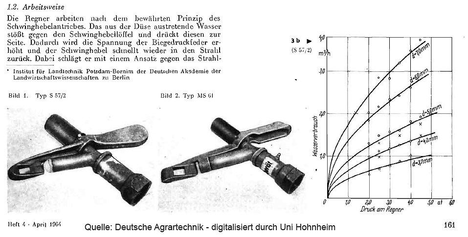 Der DDR Nachfolger S 57/2