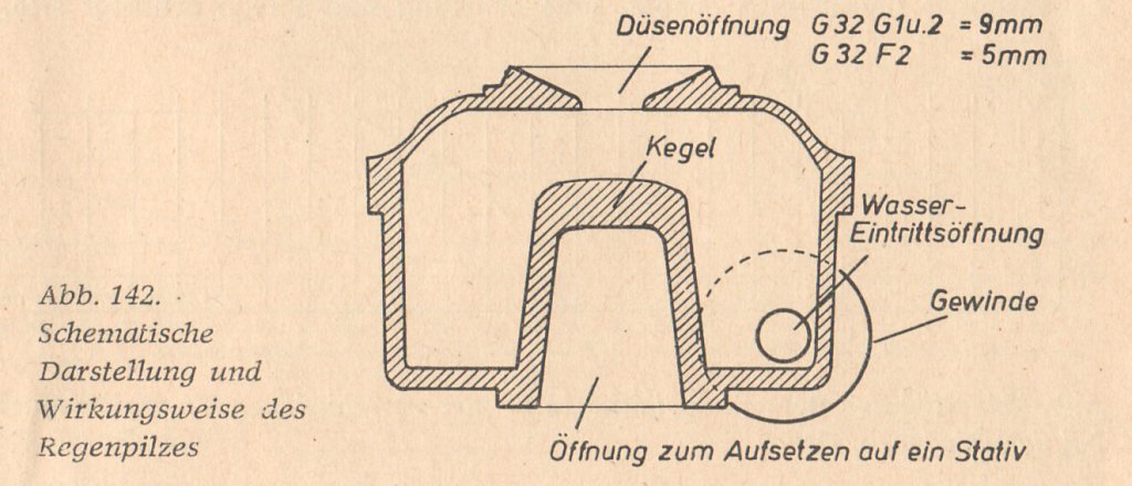 Simple Konstruktion