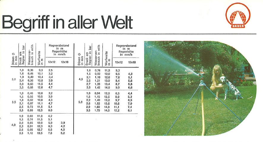 Bauer Katalog Technische Daten