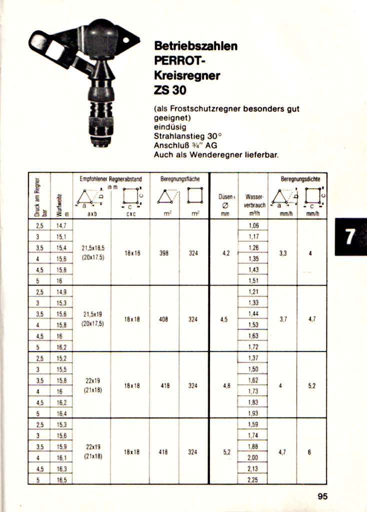 Quelle: Faustzahlen Stand 1986